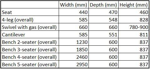 rewind-dimensions